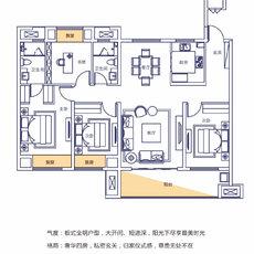 东华学府·玉山天街户型图